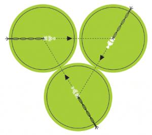centros-pivot-sectoriales